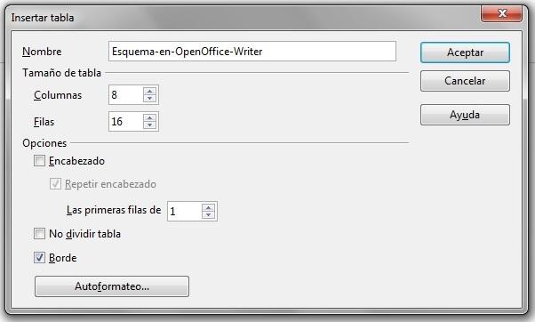 Como hacer un Esquema en OpenOffice Writer
