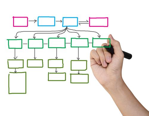 Como usar OpenOffice