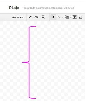 Esquema en Google Docs