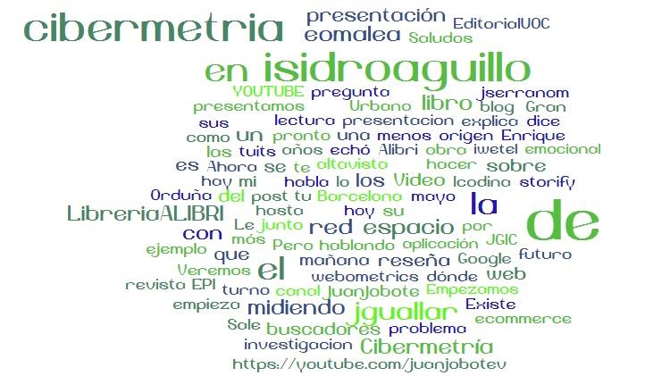 Cibermetría. Midiendo el Espacio Red – Isidro F. Aguillo y Enrique Orduña-Malea – Reseña