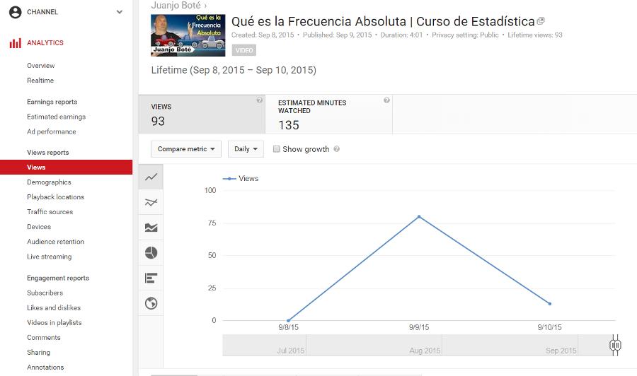 como-ganar-visitas-en-youtube