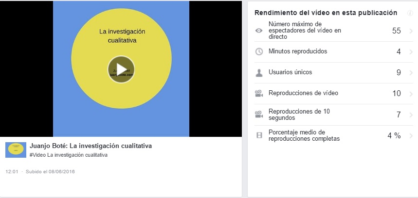 investigacion-cualitativa-video-facebook