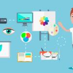 10 habilidades para poder hacer Trabajos de Investigación
