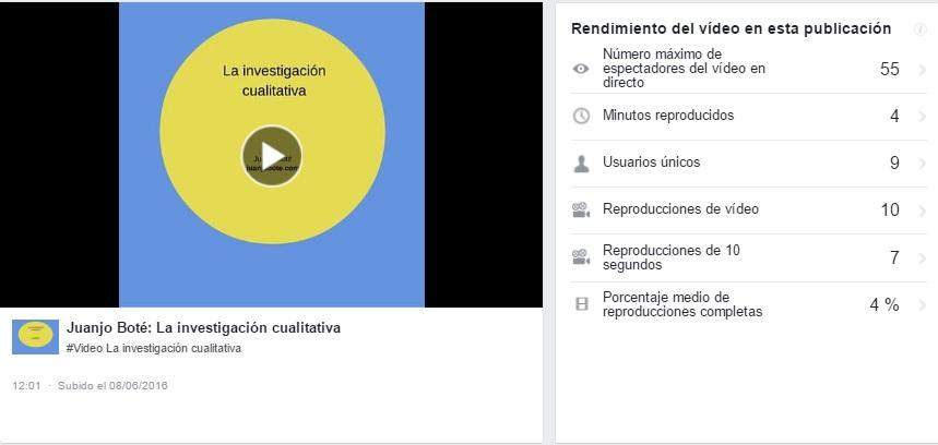 investigacion-cualitativa-video-facebook